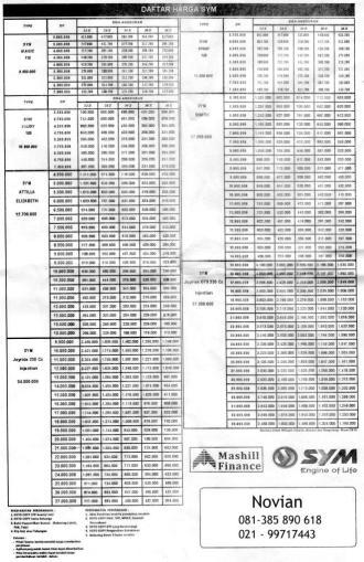 Riding Testimonial Iseng-Iseng – SYM Joymax GTS250i Evo