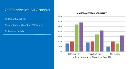 komparasi sensor